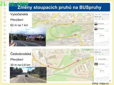 bus-pruh-prezentace-13
