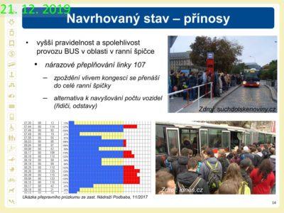 bus-pruh-prezentace-15